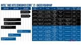 Dòng PC siêu nhỏ gọn Intel NUC sẽ có tùy chọn CPU Core i9?