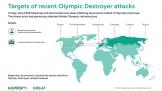 Nhiều mối đe dọa đang hướng vào châu Á