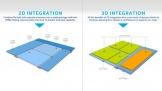 Intel phát triển dòng CPU 3D đầu tiên trên thế giới
