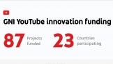 Google sẽ hỗ trợ 87 đơn vị báo chí tại 23 quốc gia sản xuất video và xây dựng nội dung mới