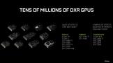 NVIDIA cập nhật công nghệ DXR Ray Tracing cho dòng GPU GTX 10-series