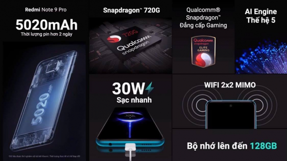 Bộ đôi Redmi Note 9 và Redmi Note 9 Pro chính thức ra mắt