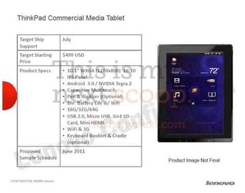 LenovoThinkPad Tablet
