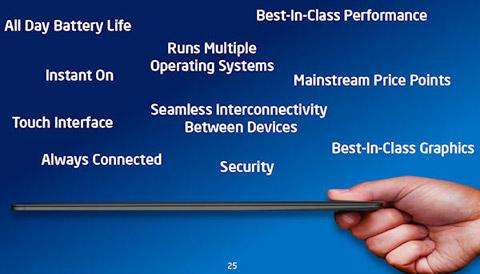 Intel, Intel Capital, Ultrabook Fund, PC-News, Web-News