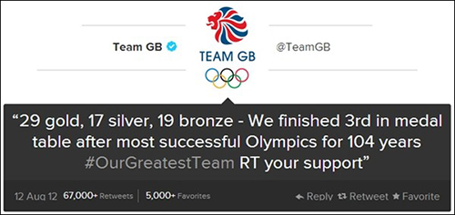 Tweet,  Twitter, mang xa hoi, twitter , twitter cua sao , barack obama , justin bieber , olympic london 2012 , anime