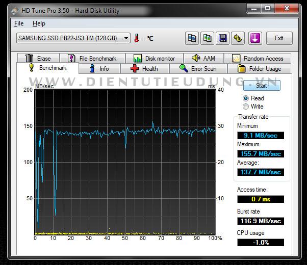 Kết quả Test ổ SSD Với HD Tune Pro