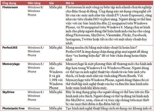 microsoft, windows phone, windows store, Photosynth, Camera360, Fhotoroom, Perfect 365