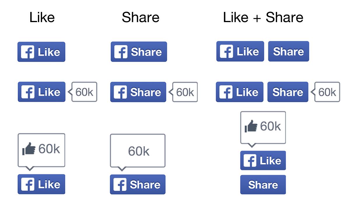 facebook, like, share, web-news