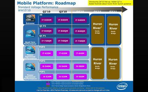 Intel CPU laptop
