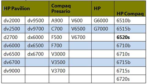 HP thu hồi pin