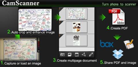 Google, Android, CamScanner - Phone PDF Creator