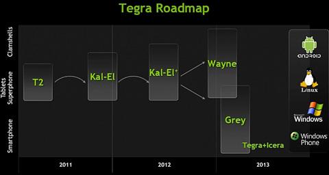 NVIDIA, Tegra, Windows Phone, Samsung, Nokia