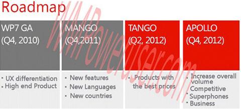 Windows Phone Tango, Apollo, Microsoft