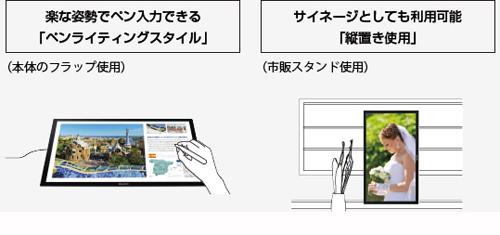 Sharp, Apple, LCD, LED, OS X, HDMI, DisplayPort, MHL, man hinh, màn hình