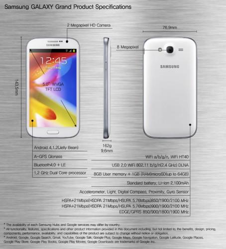 Galaxy Grand, Samsung, gia thap, dien thoai tam trung, giá thấp, điện thoại tầm trung
