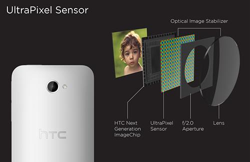 HTC One, HTC Zoe, BlackBerry 10