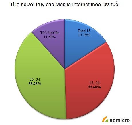 smartphone, iPhone, Apple, Samsung, Galaxy, BlackBerry, Xperia, Line, Viber, Mobile-news