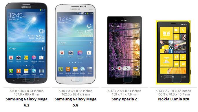 Samsung, Galaxy, Galaxy S IV, Galaxy Mega, Mobile-news