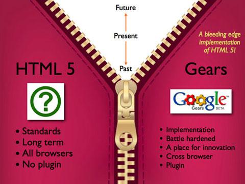 HTML5 ipad