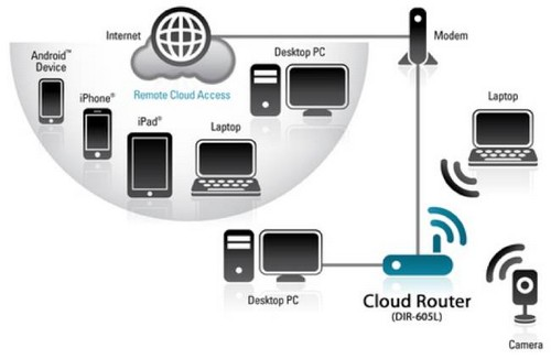 belkin, logitech, panasonic, mee, Logitech Wireless Touch K400, Bluetooth Music Receiver, iPod Shuffle, Seagate 1TB backup plus, MEElectronics A151, D-Link DIR-605L Cloud Router, Sennheiser HD 408, Soundfreaq Sound Kick SFQ-04, christmas, newyear