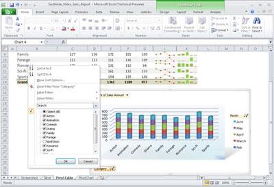 Số liệu biểu diễn theo biểu đồ Sparkline, pivot table, biểu đồ cột. Ảnh: Microsoft