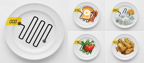 Orbital Plate sẽ hiện khối lượng thức ăn trền 1 màn hình gắn ở mặt đĩa