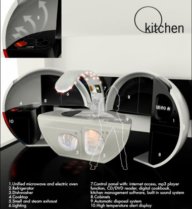 Concept O-Kitchen