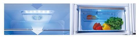 Công nghệ mới trong tủ lạnh Panasonic