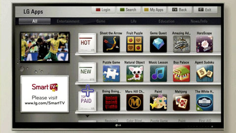 Samsung, Sony, LG, Panasonic, SmartTV, 3D