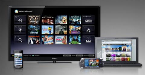 HDTV, Sony, Bravia, MUZU.TV, MUZU, các thiết bị giải trí của SOny lần đầu tích hợp Muzu
