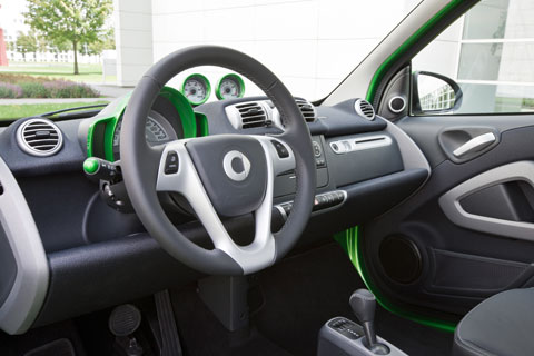 Smart Fortwo Electric, Smart eScooter, Smart eBike