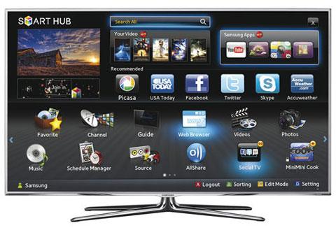 howto, Plasma, LED, LCD,, Q&A, hướng dẫn, vùng tối mờ cục bộ, Local dimming, TV LCD, TV LED, đèn chiếu nền