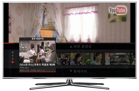 3D, HDTV, LED, Samsung, YouTube 3D, toàn cầu