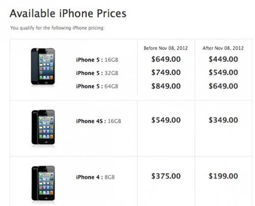 iPhone, iPhone 5, iPhone 5X, iPhone 6, Apple, iOS, iOS 6, iOS 7, A6