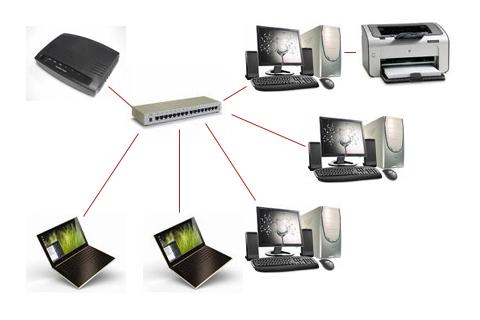 mạng không dây văn phòng