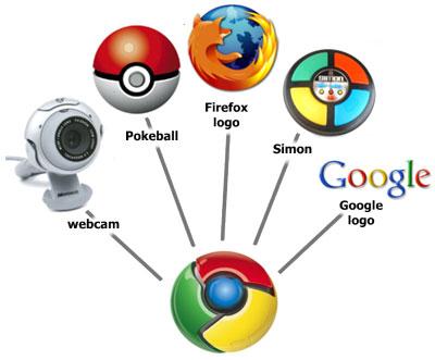 Chrome có ưu thế về tốc độ